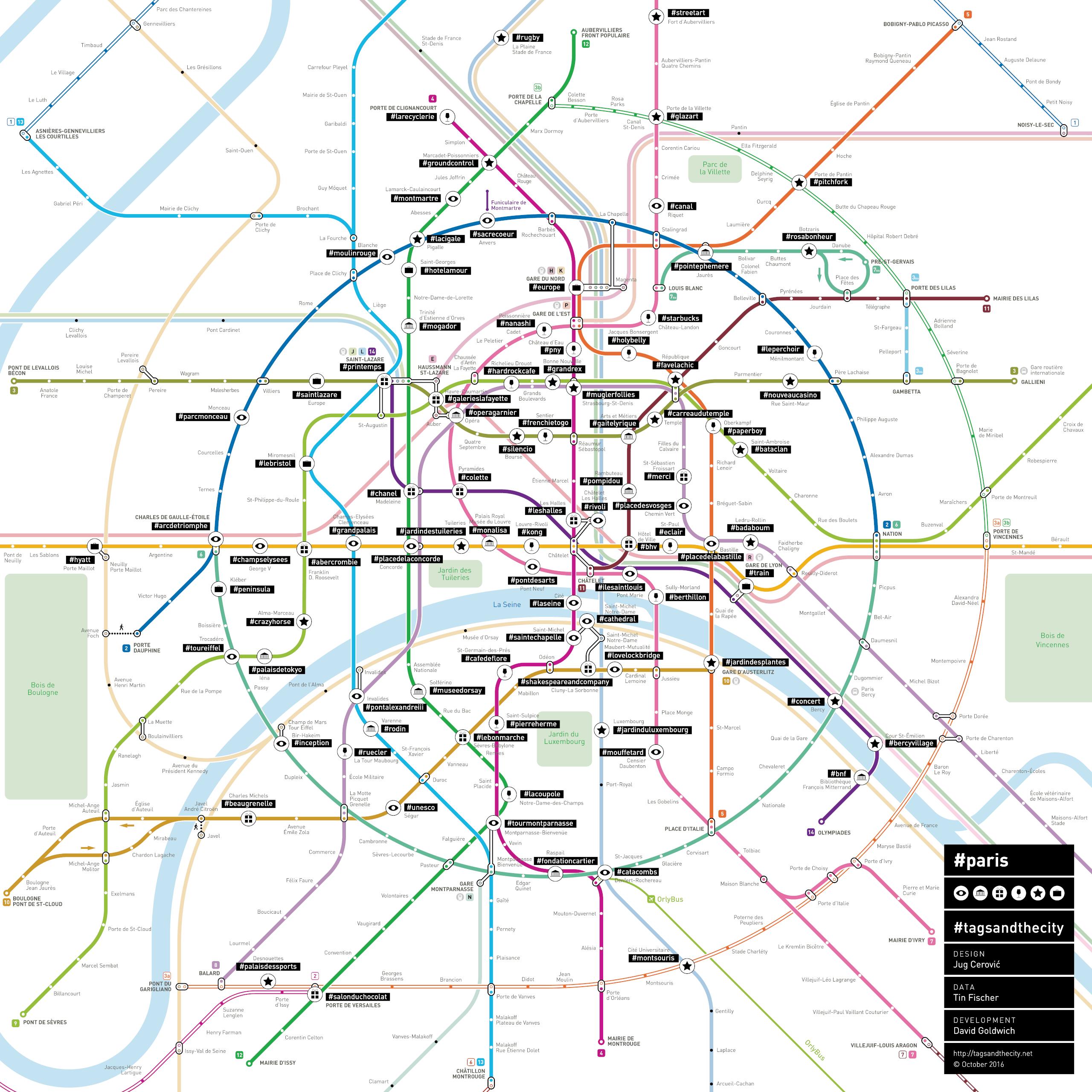tagsandthecity – Paris